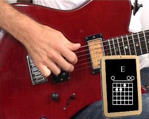 Techniques de la main droite