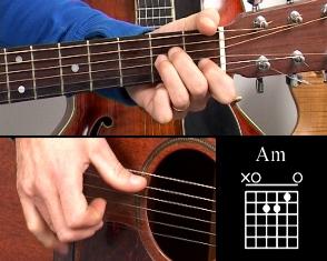 Premier morceau de guitare: